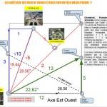Chambord plan megalithique suite
